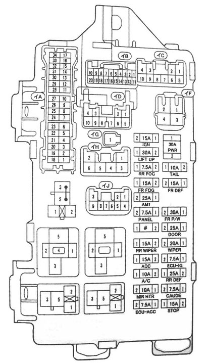 Схема расположения предохранителей на тойота авенсис