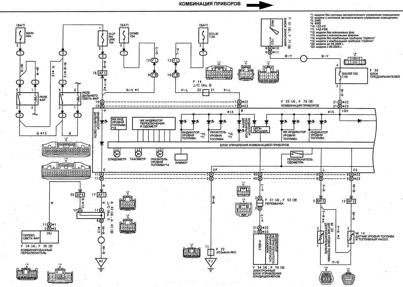 Схема панели приборов ваз-2131