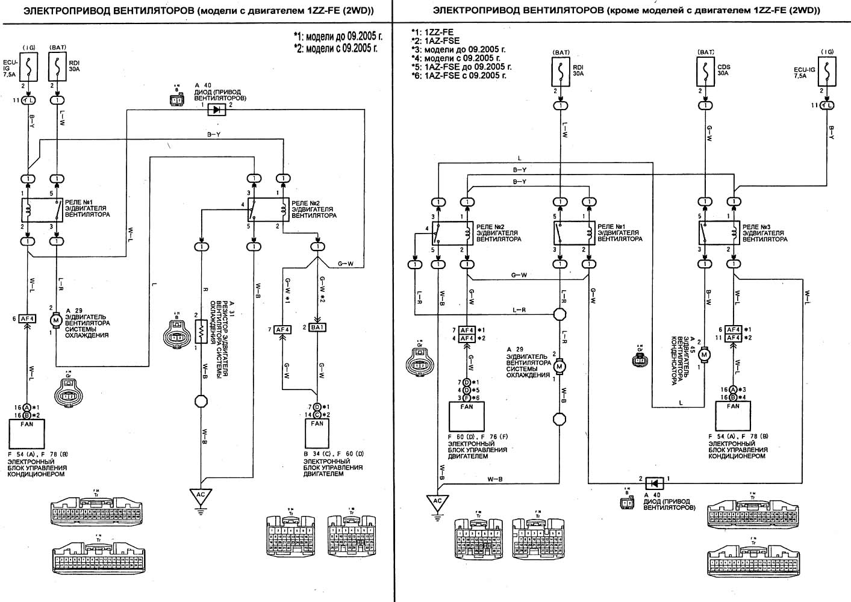 Схема подключения задвижки auma amexc 01.1